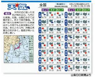 天気予報で計算ゲーム